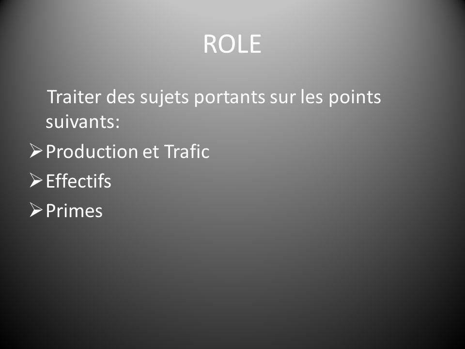 ROLE Traiter des sujets portants sur les points suivants:  Production et Trafic  Effectifs  Primes  Hébergement
