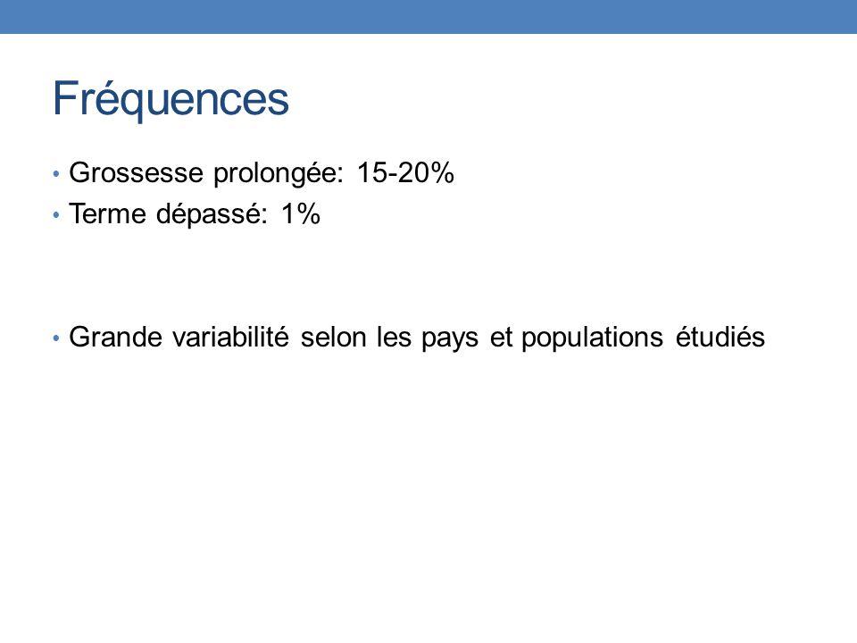 Fréquences Grossesse prolongée: 15-20% Terme dépassé: 1% Grande variabilité selon les pays et populations étudiés