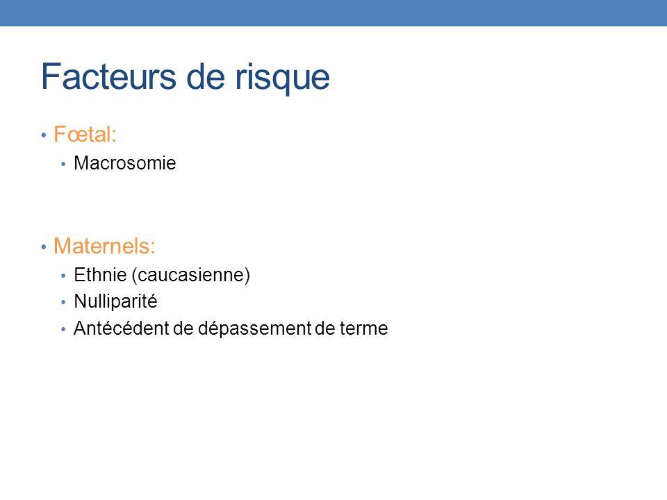 Modalités de déclenchement Décollement des membranes: Augmentation du nombre de patientes entrant en travail dans la semaine suivant le décollement Pas d'augmentation du taux de césarienne ni risque de RPM ni infections maternelles ou néonatales Accord préalable de la patiente en raison des désagréments Ocytocine si Bishop > 6 PGE2 si Bishop < 6 Misoprostol (CI sur utérus cicatriciel), sonde de Foley intracervicale…