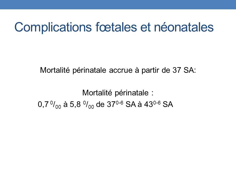Complications fœtales et néonatales Risque d'inhalation méconiale: 0,24 0 / 00 à 1,42 0 / 00 (entre 38 0-6 SA à 42 +6 SA) Acidose fœtale Apgar < 7 à 5 min Admission en USIN Complications neurologiques: Convulsions néonatales, encéphalopathie anoxo- ischémique, Infirmité motrice d'origine cérébrale (IMOC), troubles du développement psychomoteur, épilepsie Macrosomie (risque X 5) et risques associés