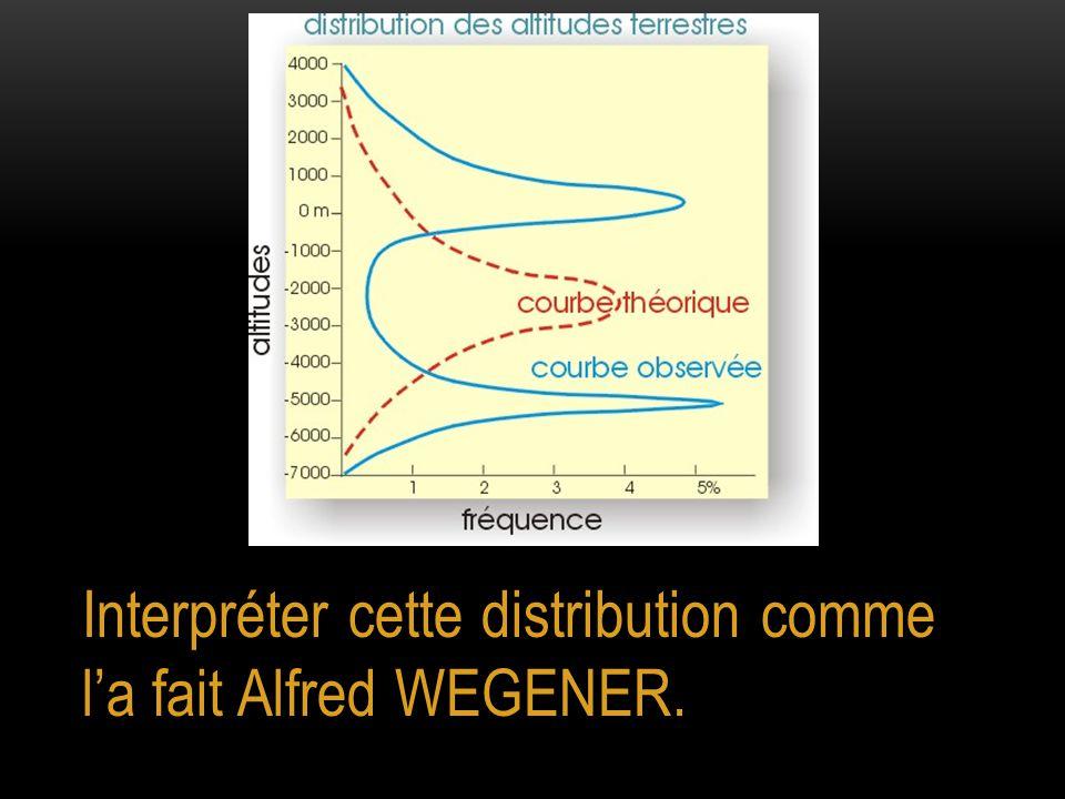 Selon le modèle basé sur le refroidissement et la contraction de la Terre la distribution des altitudes devrait ressembler à une courbe gaussienne.