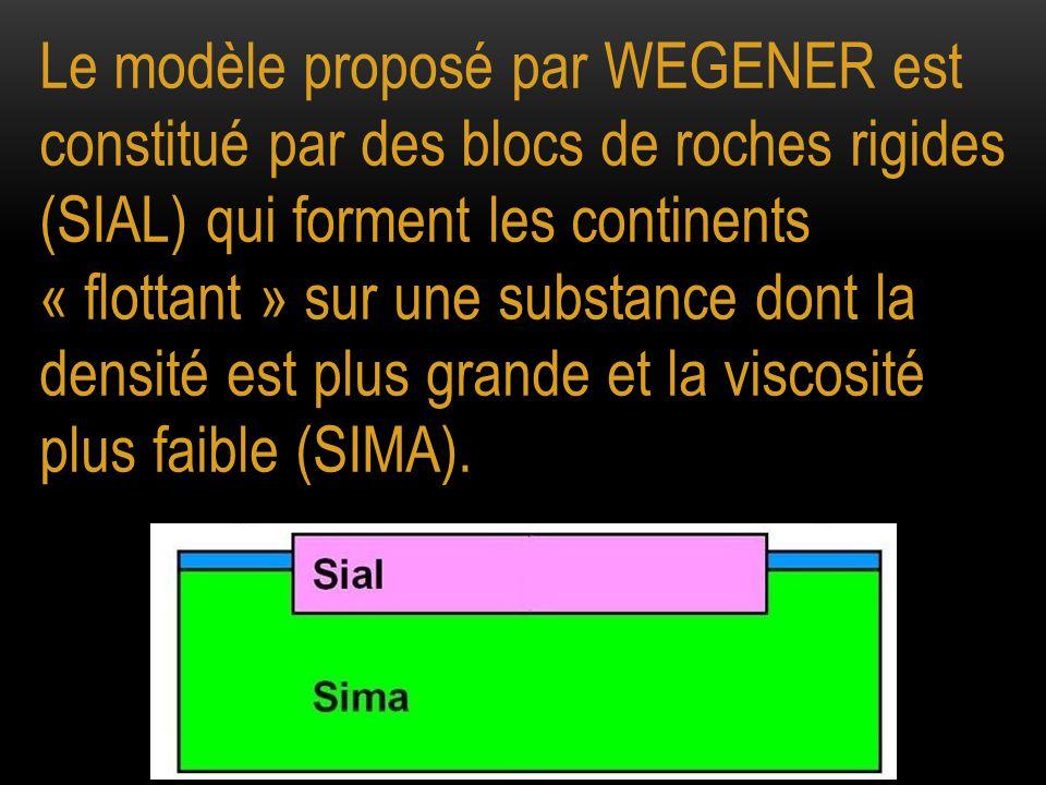 Le modèle proposé par WEGENER est constitué par des blocs de roches rigides (SIAL) qui forment les continents « flottant » sur une substance dont la densité est plus grande et la viscosité plus faible (SIMA).