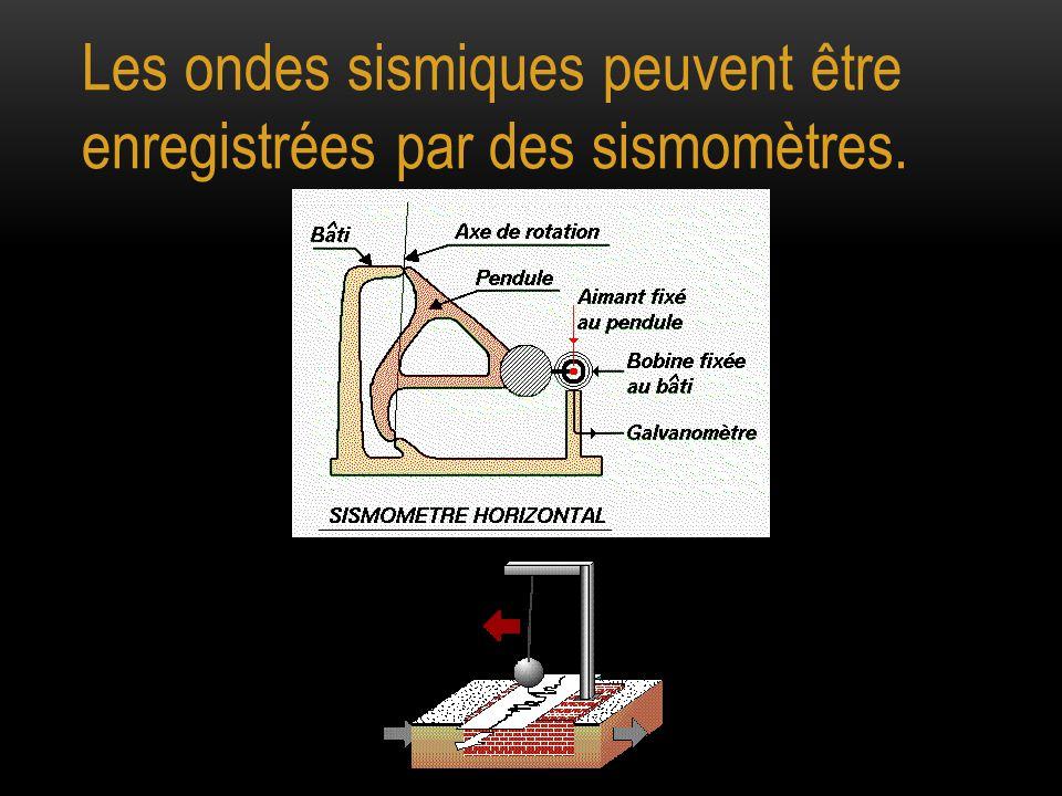 Les ondes sismiques peuvent être enregistrées par des sismomètres.