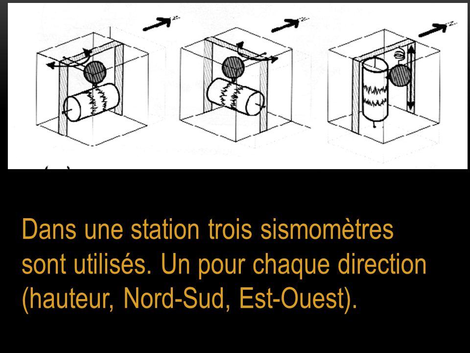 Dans une station trois sismomètres sont utilisés. Un pour chaque direction (hauteur, Nord-Sud, Est-Ouest).