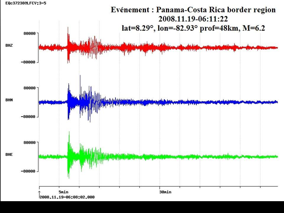 Sismogramme et les deux types d'ondes. Quelles sont les ondes les plus rapides ? Les ondes P.