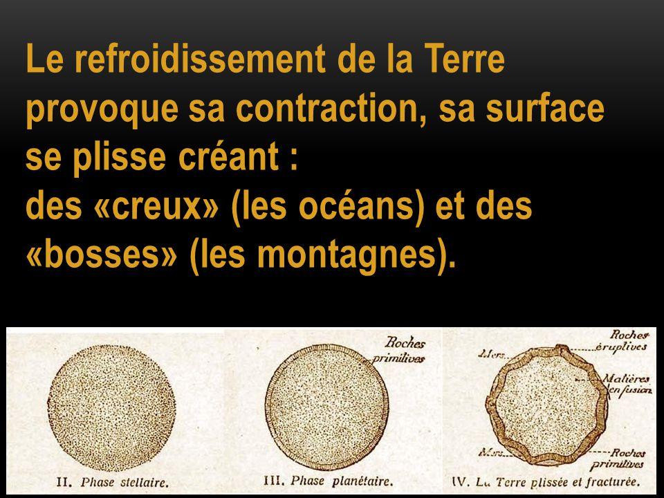Le refroidissement de la Terre provoque sa contraction, sa surface se plisse créant : des «creux» (les océans) et des «bosses» (les montagnes).