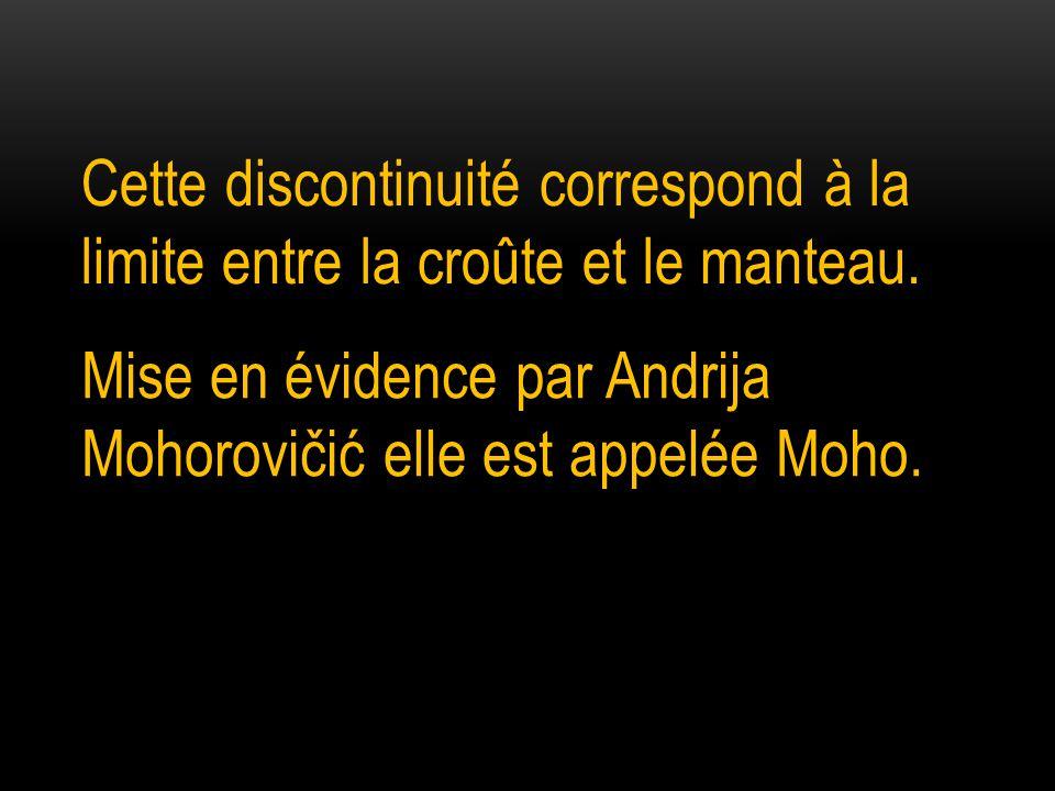 Cette discontinuité correspond à la limite entre la croûte et le manteau. Mise en évidence par Andrija Mohorovičić elle est appelée Moho.