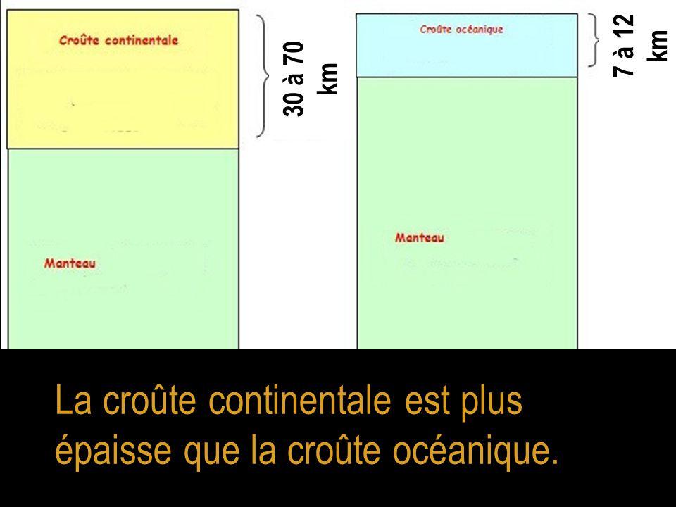 La croûte continentale est plus épaisse que la croûte océanique. 30 à 70 km 7 à 12 km