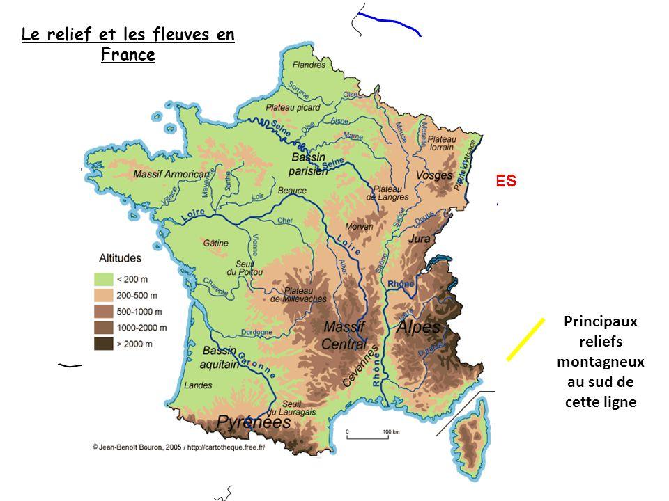 RHIN SEINE LOIRE GARONNE RHÔNE VOSGES JURA ALPES MASSIF CENTRAL PYRÉNÉES Bassin Parisien Bassin Aquitain Principaux reliefs montagneux au sud de cette ligne Le relief et les fleuves en France
