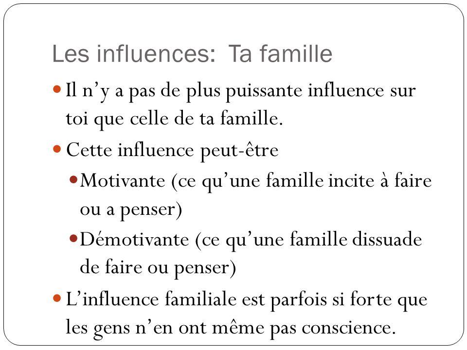Les influences: Ta famille Il n'y a pas de plus puissante influence sur toi que celle de ta famille.