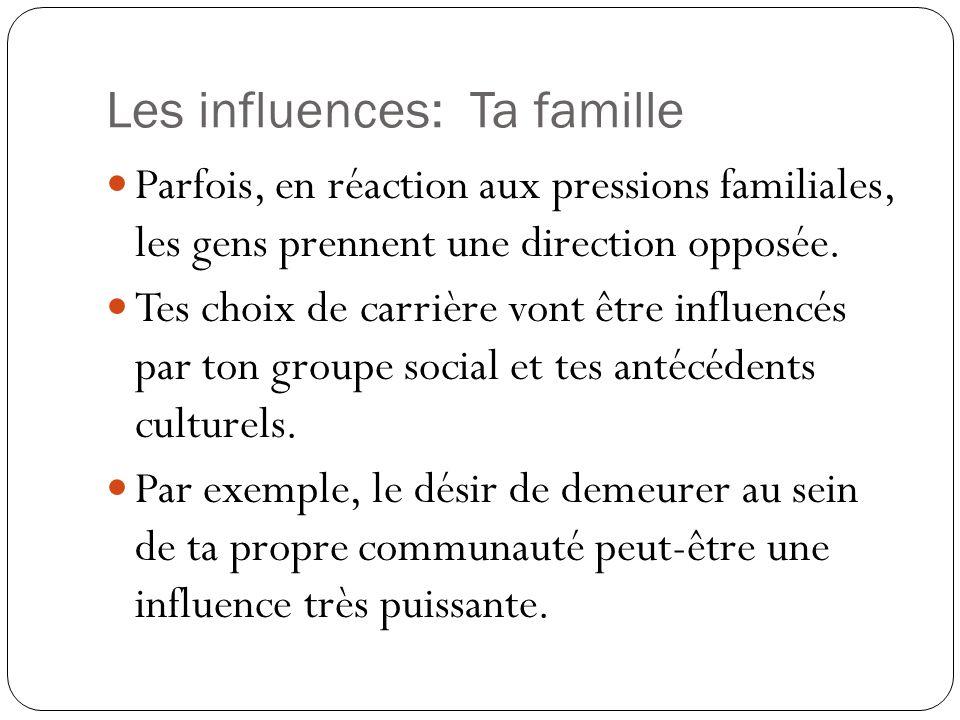 Les influences: Ta famille Parfois, en réaction aux pressions familiales, les gens prennent une direction opposée.