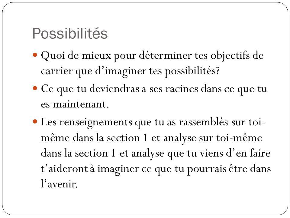 Quoi de mieux pour déterminer tes objectifs de carrier que d'imaginer tes possibilités.