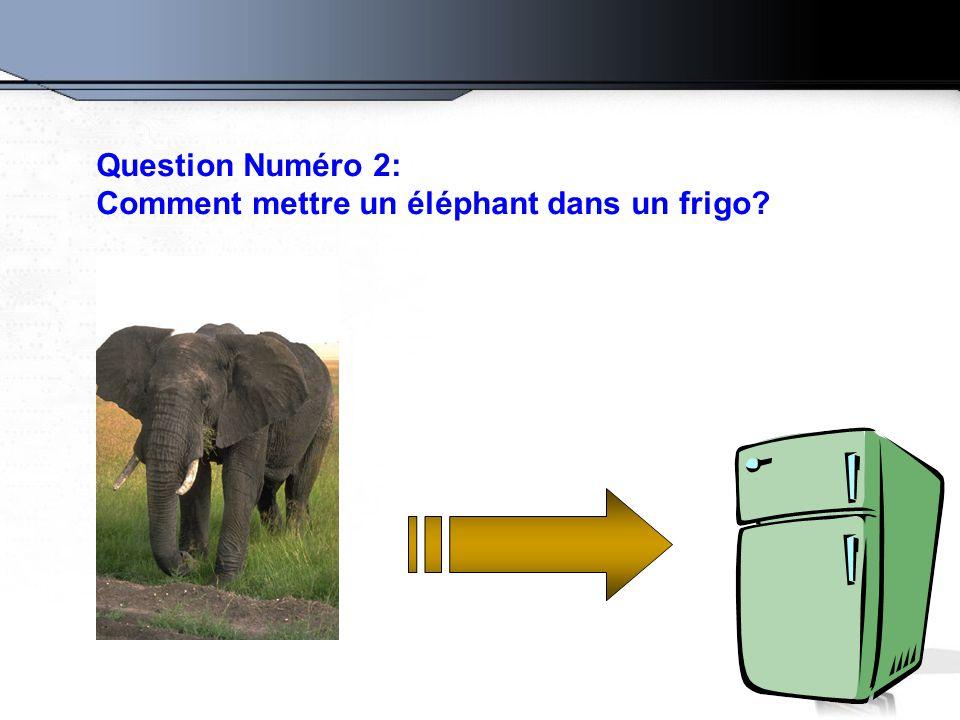 Mauvaise réponse: Ouvrir le frigo, mettre l 'éléphant et refermer la porte.