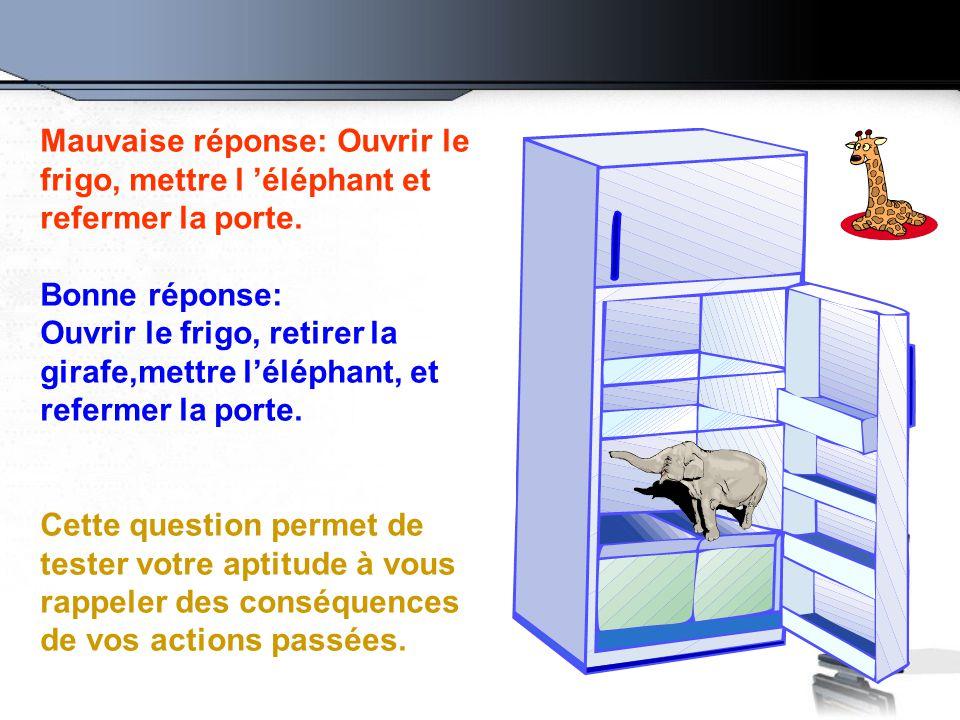 Mauvaise réponse: Ouvrir le frigo, mettre l 'éléphant et refermer la porte. Bonne réponse: Ouvrir le frigo, retirer la girafe,mettre l'éléphant, et re