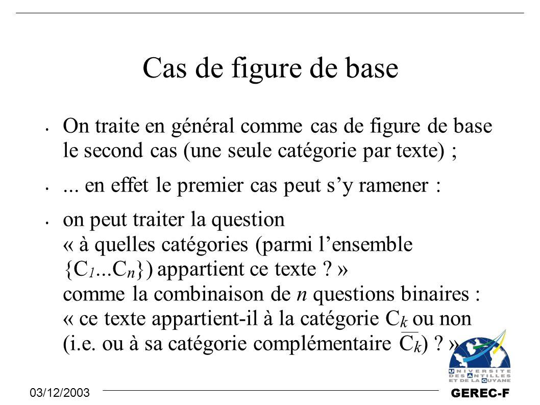 03/12/2003 GEREC-F Catégorisation déterministe ou floue On peut également souhaiter dans certains cas : – avoir une réponse définitive pour chaque texte (oui ou non, le texte t i appartient à la catégorie C k ) ; –...