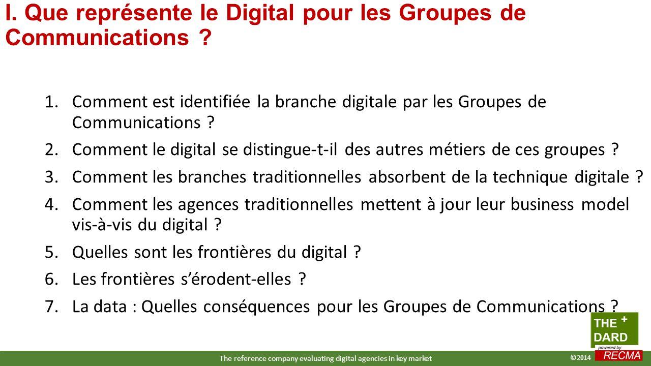 I. Que représente le Digital pour les Groupes de Communications ? 1.Comment est identifiée la branche digitale par les Groupes de Communications ? 2.C