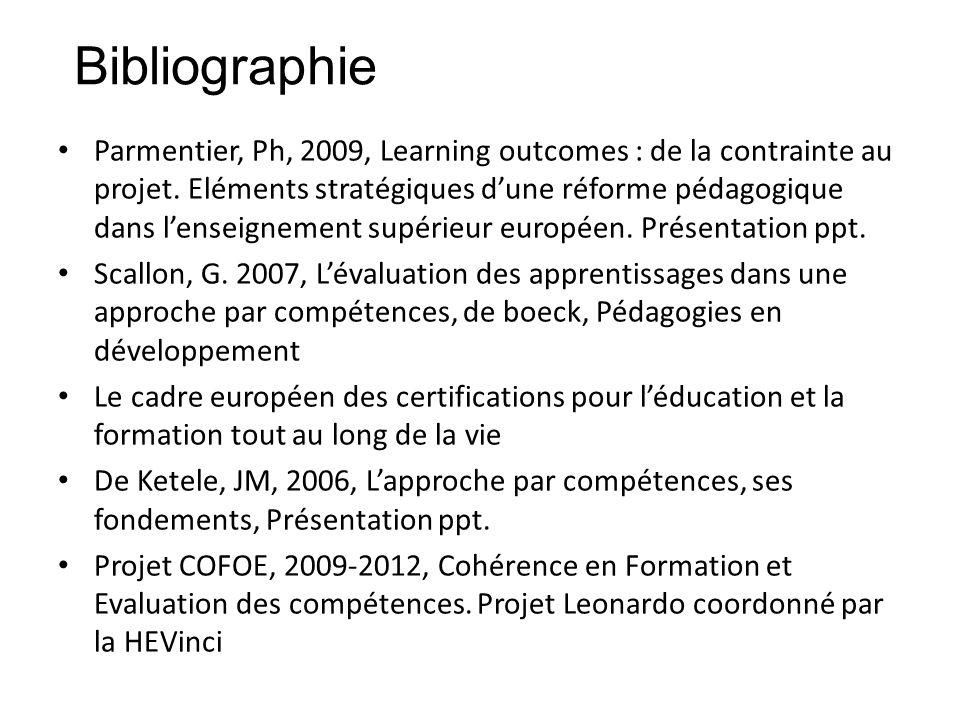 Parmentier, Ph, 2009, Learning outcomes : de la contrainte au projet. Eléments stratégiques d'une réforme pédagogique dans l'enseignement supérieur eu