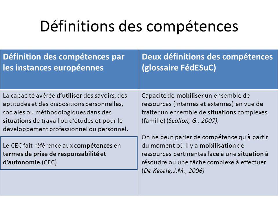 Définitions des compétences Définition des compétences par les instances européennes Deux définitions des compétences (glossaire FédESuC) La capacité