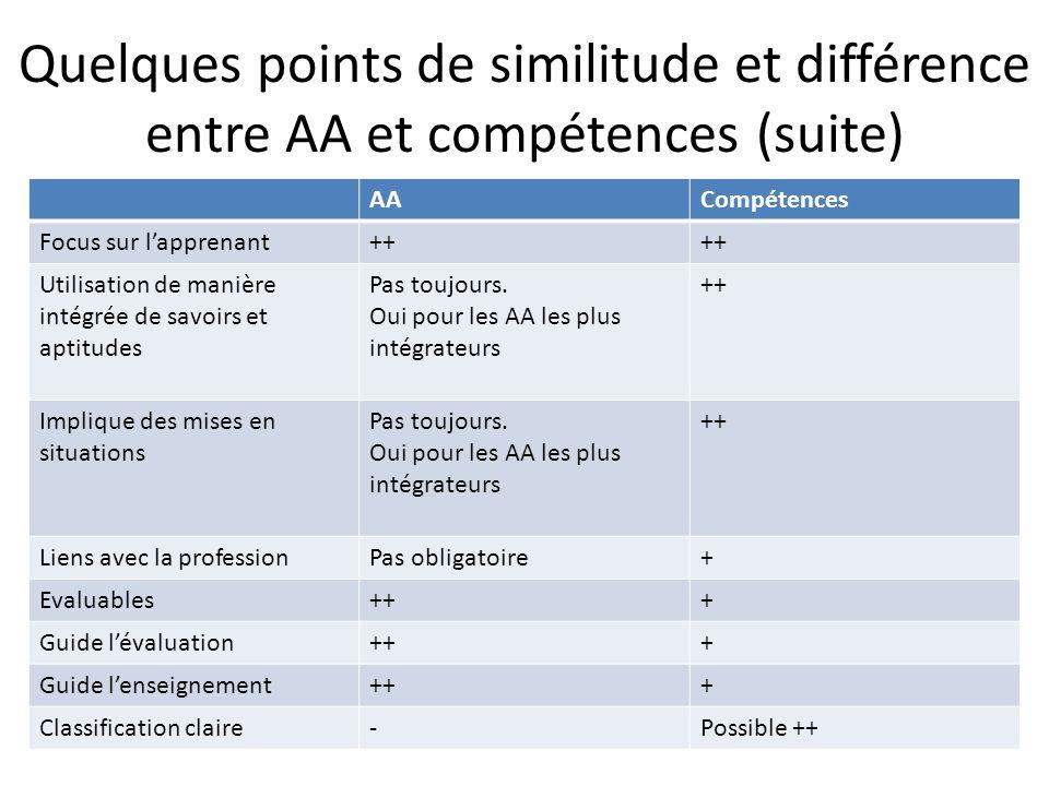 Quelques points de similitude et différence entre AA et compétences (suite) AACompétences Focus sur l'apprenant++ Utilisation de manière intégrée de s