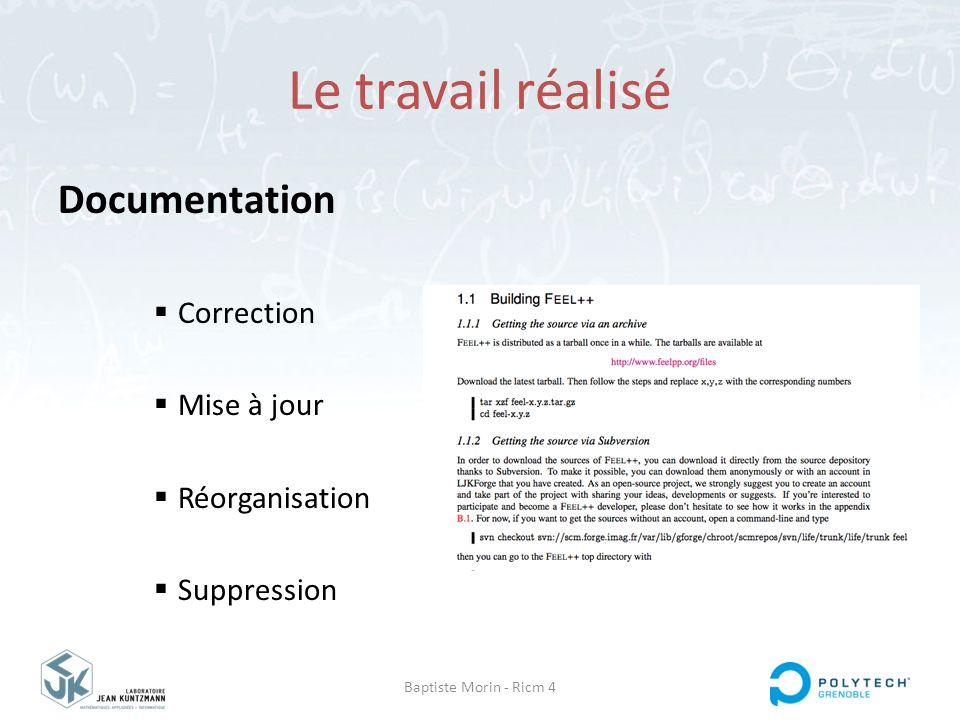 Baptiste Morin - Ricm 4 Le travail réalisé Documentation  Correction  Mise à jour  Réorganisation  Suppression