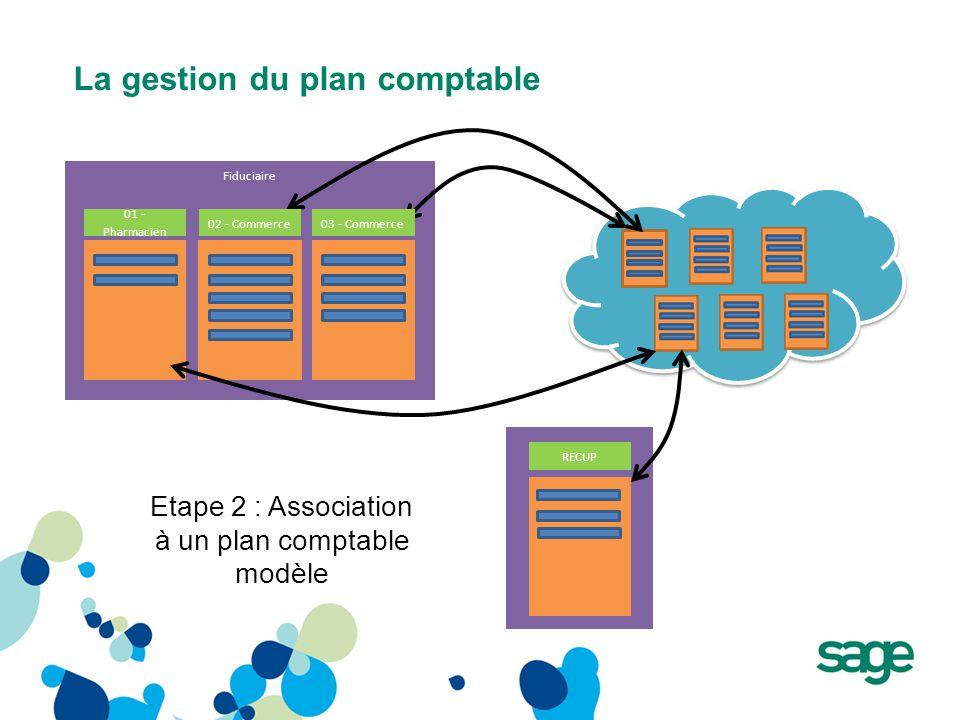 La gestion du plan comptable Fiduciaire RECUP Etape 2 : Association à un plan comptable modèle 01 - Pharmacien 02 - Commerce03 - Commerce