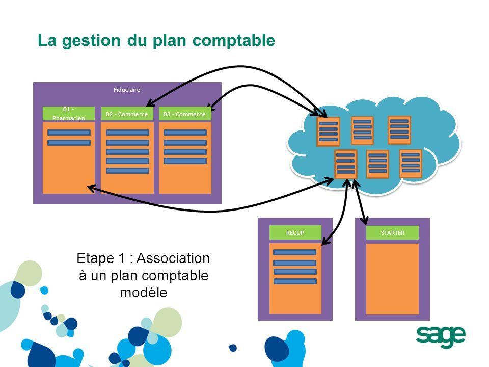 La gestion du plan comptable Fiduciaire RECUP STARTER Etape 1 : Association à un plan comptable modèle 01 - Pharmacien 02 - Commerce03 - Commerce