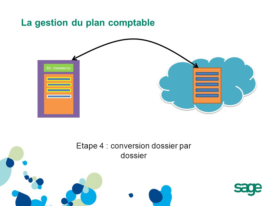La gestion du plan comptable 03 - Commerce Etape 4 : conversion dossier par dossier