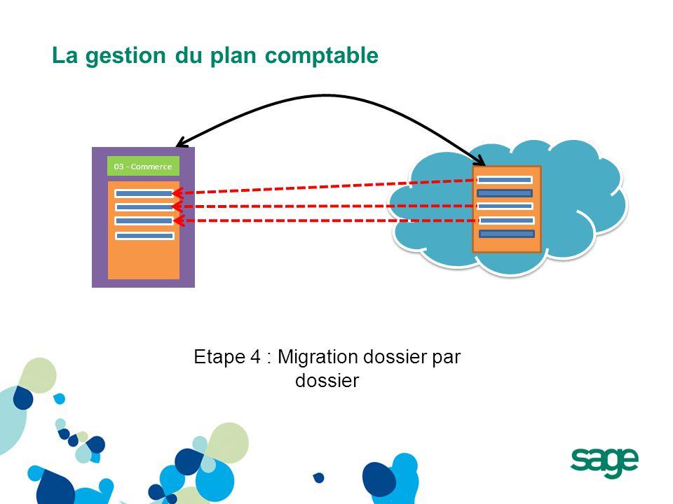 La gestion du plan comptable Etape 4 : Migration dossier par dossier 03 - Commerce