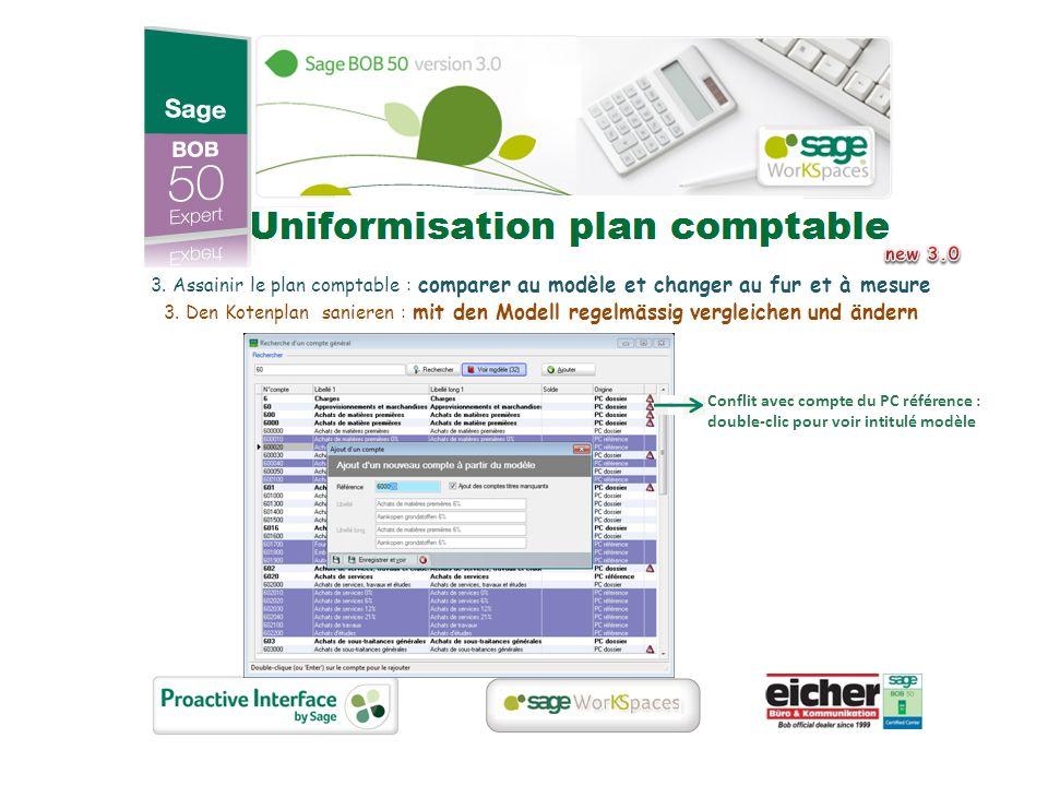 3. Assainir le plan comptable : comparer au modèle et changer au fur et à mesure 3.