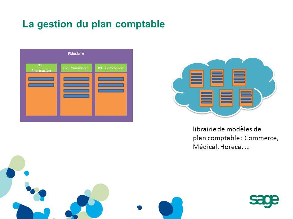 La gestion du plan comptable Fiduciaire 01 - Pharmacien 02 - Commerce03 - Commerce librairie de modèles de plan comptable : Commerce, Médical, Horeca, …