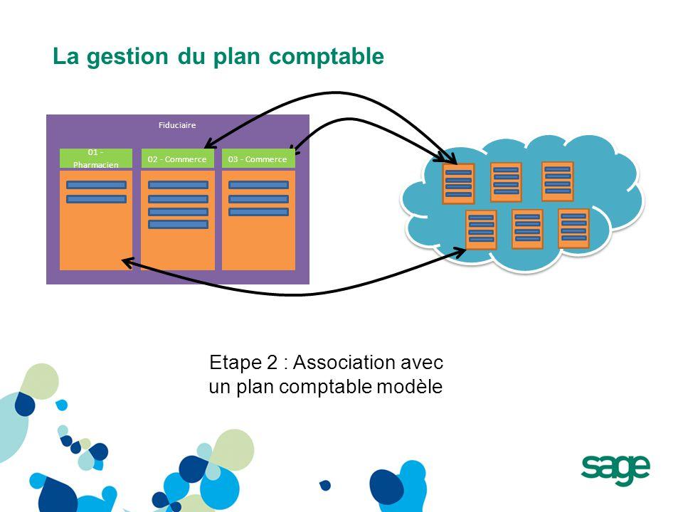 La gestion du plan comptable Fiduciaire Etape 2 : Association avec un plan comptable modèle 01 - Pharmacien 02 - Commerce03 - Commerce