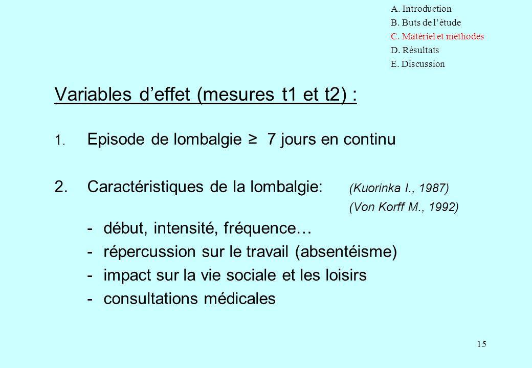 15 Variables d'effet (mesures t1 et t2) : 1. Episode de lombalgie ≥ 7 jours en continu 2.Caractéristiques de la lombalgie: (Kuorinka I., 1987) (Von Ko