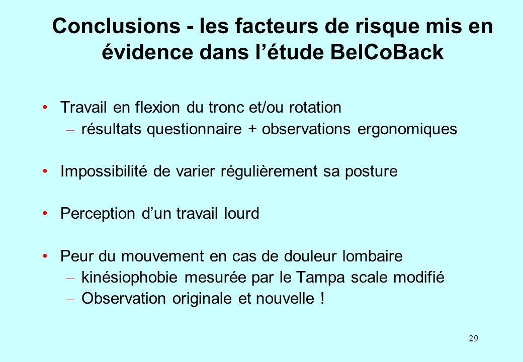 29 Conclusions - les facteurs de risque mis en évidence dans l'étude BelCoBack Travail en flexion du tronc et/ou rotation – résultats questionnaire +