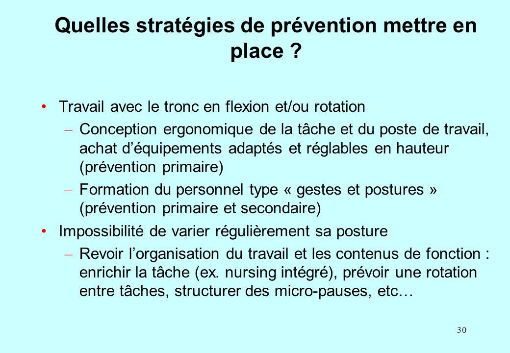 30 Quelles stratégies de prévention mettre en place ? Travail avec le tronc en flexion et/ou rotation – Conception ergonomique de la tâche et du poste