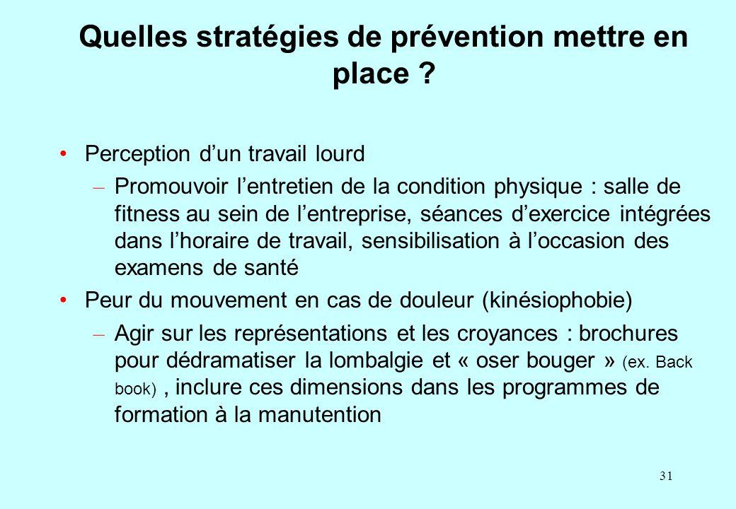 31 Quelles stratégies de prévention mettre en place ? Perception d'un travail lourd – Promouvoir l'entretien de la condition physique : salle de fitne