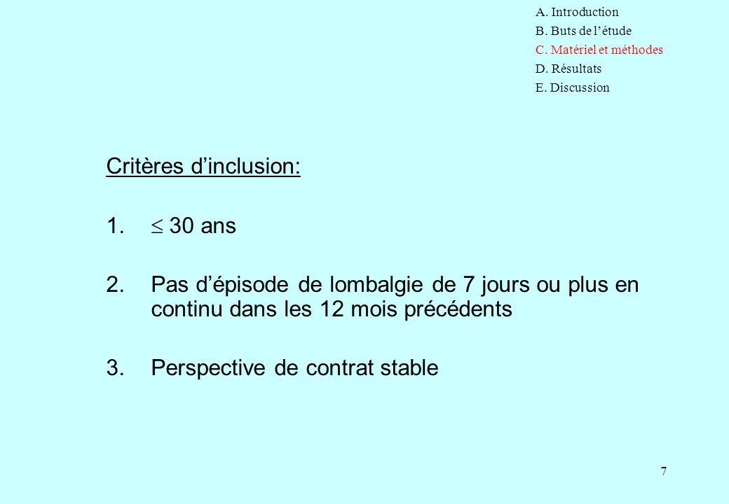 7 Critères d'inclusion: 1.  30 ans 2.Pas d'épisode de lombalgie de 7 jours ou plus en continu dans les 12 mois précédents 3.Perspective de contrat st