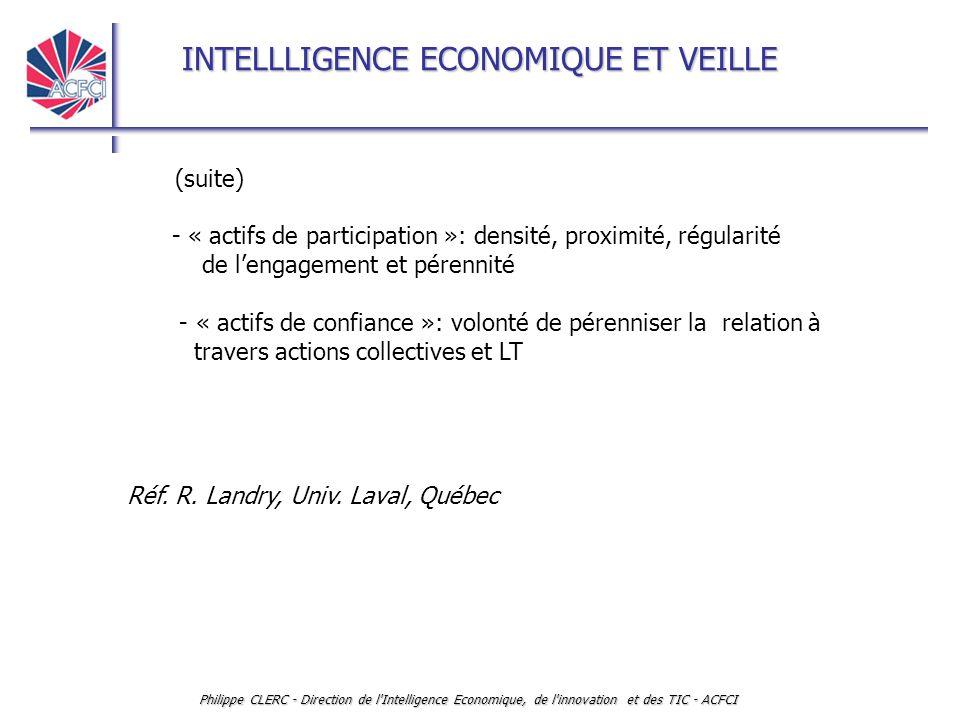 INTELLLIGENCE ECONOMIQUE ET VEILLE Philippe CLERC - Direction de l Intelligence Economique, de l innovation et des TIC - ACFCI (suite) - « actifs de participation »: densité, proximité, régularité de l'engagement et pérennité - « actifs de confiance »: volonté de pérenniser la relation à travers actions collectives et LT Réf.
