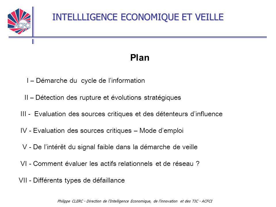 INTELLLIGENCE ECONOMIQUE ET VEILLE Philippe CLERC - Direction de l'Intelligence Economique, de l'innovation et des TIC - ACFCI Plan I – Démarche du cy