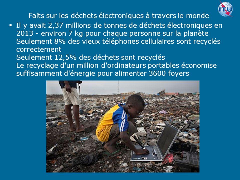 Committed to connecting the world  Il y avait 2,37 millions de tonnes de déchets électroniques en 2013 - environ 7 kg pour chaque personne sur la planète Seulement 8% des vieux téléphones cellulaires sont recyclés correctement Seulement 12,5% des déchets sont recyclés Le recyclage d un million d ordinateurs portables économise suffisamment d énergie pour alimenter 3600 foyers Faits sur les déchets électroniques à travers le monde