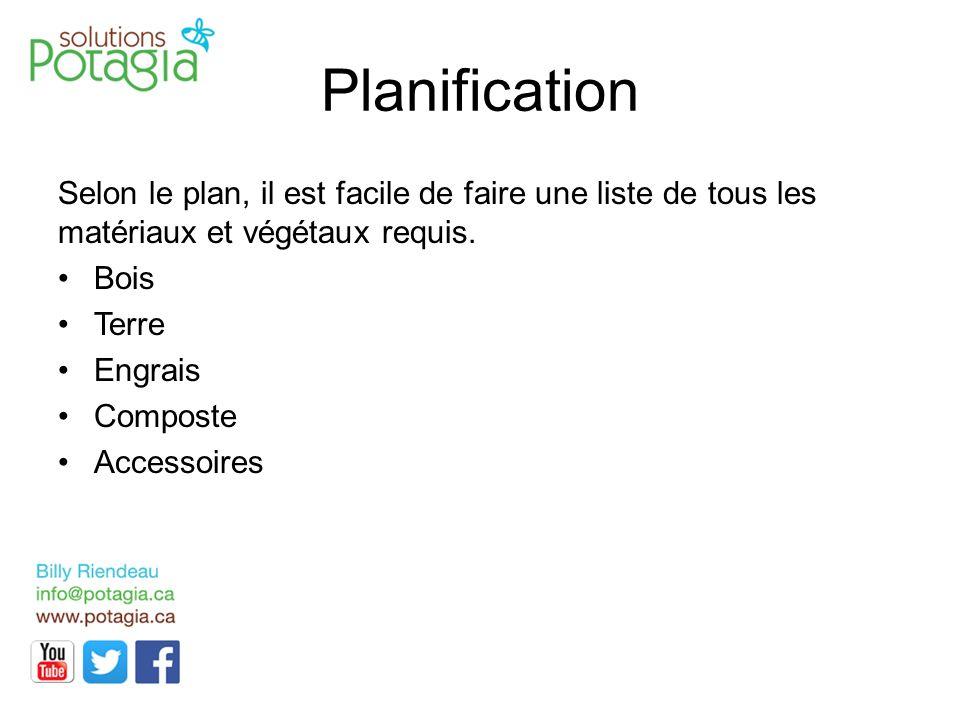 Planification Selon le plan, il est facile de faire une liste de tous les matériaux et végétaux requis. Bois Terre Engrais Composte Accessoires