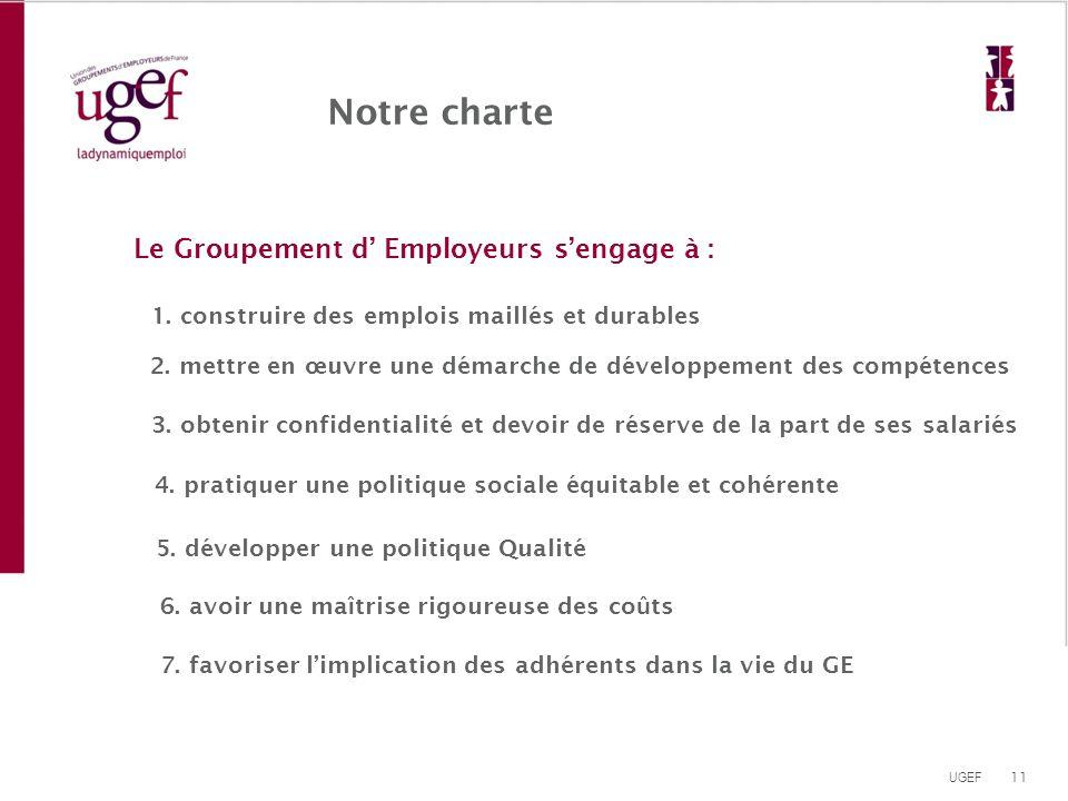 11 UGEF Notre charte Le Groupement d' Employeurs s'engage à : 1. construire des emplois maillés et durables 2. mettre en œuvre une démarche de dévelop