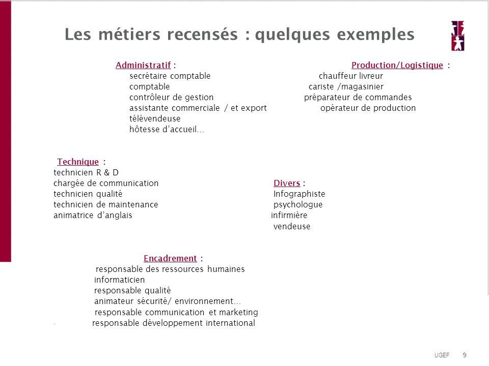 9 UGEF Les métiers recensés : quelques exemples Administratif : Production/Logistique : secrétaire comptable chauffeur livreur comptable cariste /maga