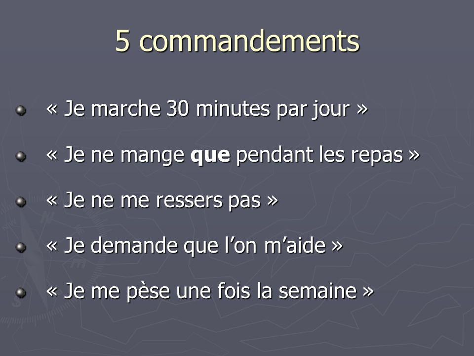 5 commandements « Je marche 30 minutes par jour » « Je ne mange que pendant les repas » « Je ne me ressers pas » « Je demande que l'on m'aide » « Je m