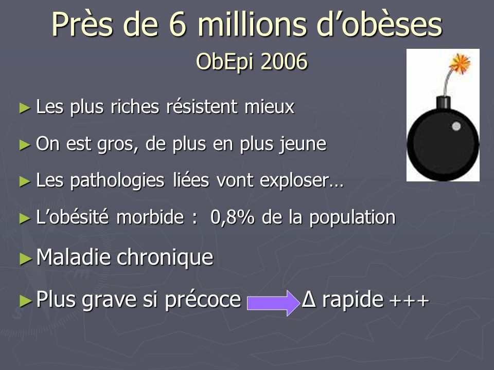 Près de 6 millions d'obèses ObEpi 2006 ► Les plus riches résistent mieux ► On est gros, de plus en plus jeune ► Les pathologies liées vont exploser… ►
