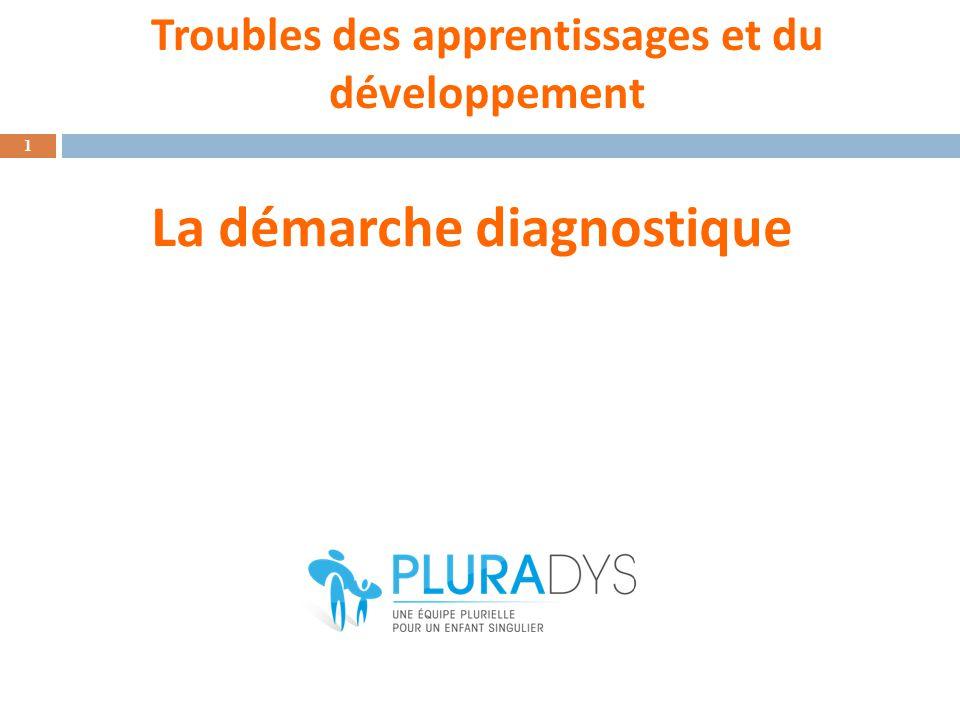 1 Troubles des apprentissages et du développement La démarche diagnostique