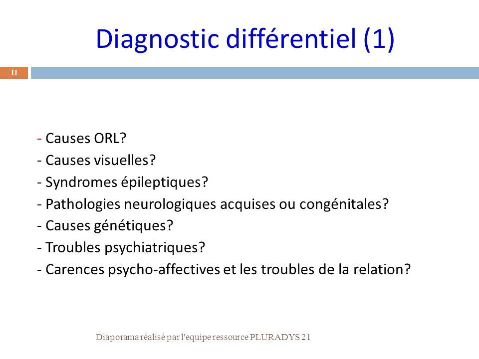 11 - Causes ORL? - Causes visuelles? - Syndromes épileptiques? - Pathologies neurologiques acquises ou congénitales? - Causes génétiques? - Troubles p