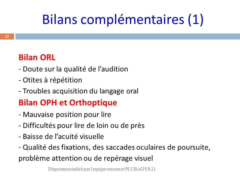12 Bilan ORL - Doute sur la qualité de l'audition - Otites à répétition - Troubles acquisition du langage oral Bilan OPH et Orthoptique - Mauvaise pos