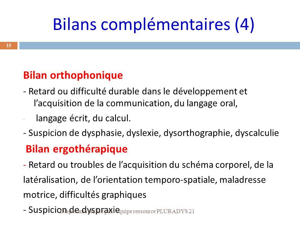 15 Bilan orthophonique - Retard ou difficulté durable dans le développement et l'acquisition de la communication, du langage oral, - langage écrit, du