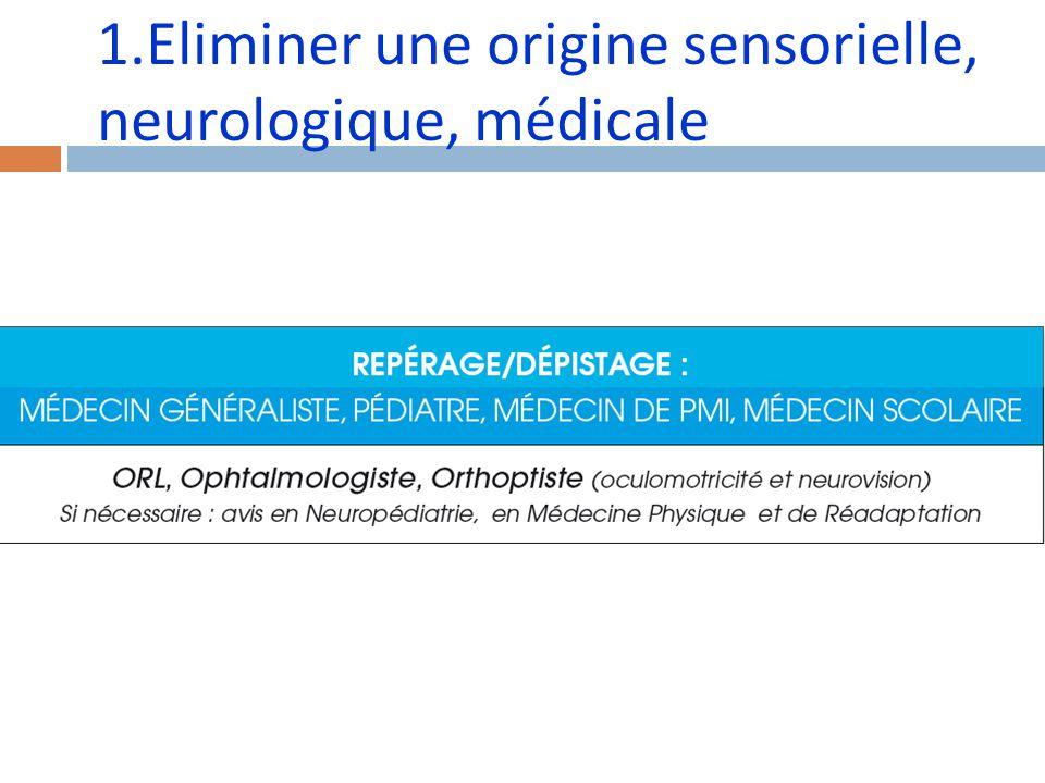 1.Eliminer une origine sensorielle, neurologique, médicale