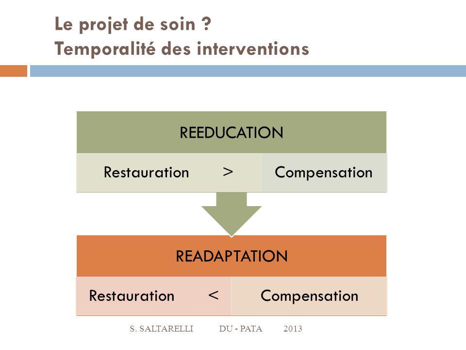 Le projet de soin ? Temporalité des interventions READAPTATION Restauration <Compensation REEDUCATION Restauration >Compensation S. SALTARELLI DU - PA